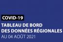 COVID Tableau de bord des données régionales