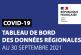 COVID Tableau de bord des données régionales au 30 septembre 2021