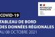 COVID Tableau de bord des données régionales au 8 octobre 2021